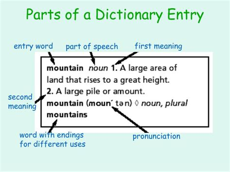 parts   dictionary powerpoint  id