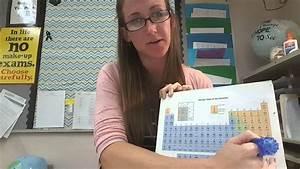 Homework Help  Bohr Model Of Calcium