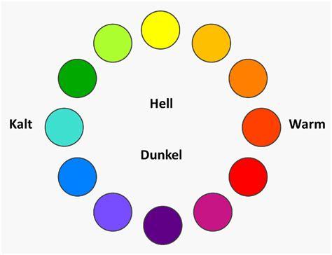 kalte und warme farben farbkreis bk farben kunstunterricht farben lehre und farben
