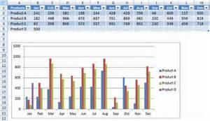 Excel Graph Range Chart