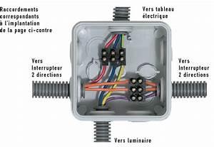 Branchement Electrique Volet Roulant Sur Prise De Courant : boite pour prise de courant maison design ~ Dailycaller-alerts.com Idées de Décoration