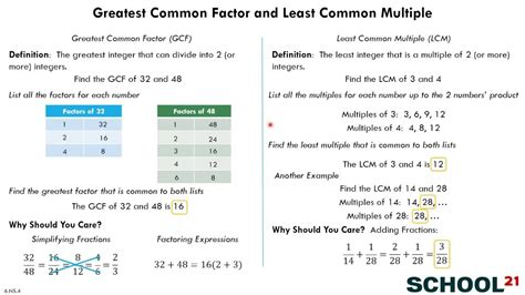 Greatest Common Factor And Least Common Multiple (6ns4) Youtube