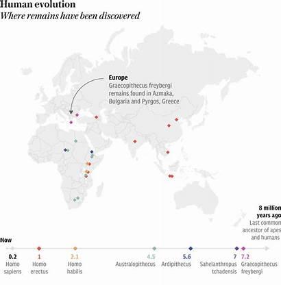 Africa Europe Evolution Mankind Scientists Birthplace Telegraph