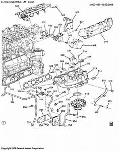 Turbo Air Bypass Solenoid    Crankcase Ventilation