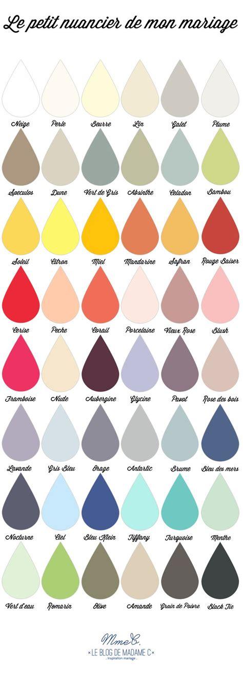 id馥 de couleur pour cuisine palette de couleur pour cuisine lertloy com