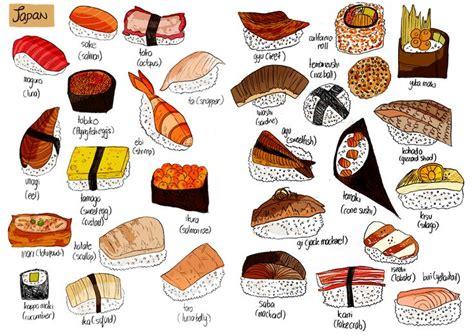 different types of cuisine type de sushis recherche sushis