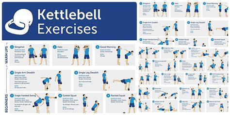 kettlebell workouts fat loss workout routines exercises weight before burning fast valentinbosioc proved science
