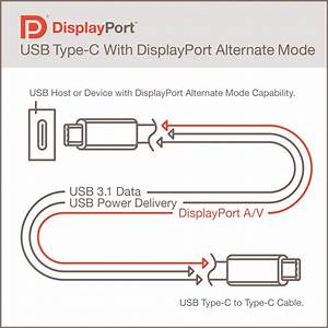 About Apple Digital AV Adapters for iPhone, iPad, and iPod Lightning Digital AV Adapter - Lightning to hdmi - Apple How to connect an iPad or iPhone to a TV - Macworld