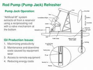 Pump Jack Wiring