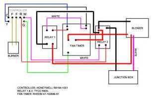 furnace blower wiring diagram furnace image wiring similiar furnace fan relay wiring diagram keywords on furnace blower wiring diagram