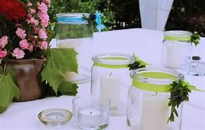 Deko Gartenparty Geburtstag : tischdeko zum selber basteln nfl ~ Markanthonyermac.com Haus und Dekorationen