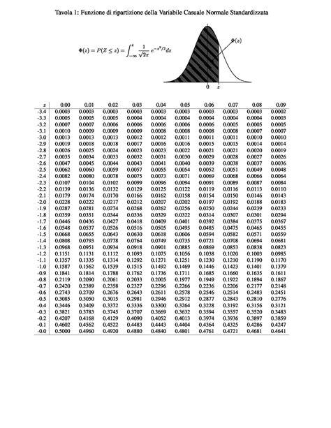 statistica dispense tavole statistiche parte prima dispense