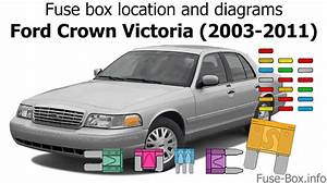 Fuse Box Location And Diagrams  Ford Crown Victoria  2003