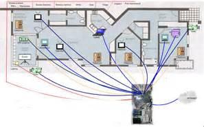 HD wallpapers wiring diagram garage consumer unit