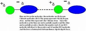 Intermolecular Force  Dipole