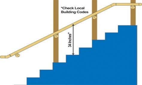 Stair Handrail Height Interior Railing Code Standard