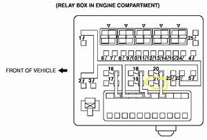 1999 Mitsubishi Eclipse Fuse Box Diagram