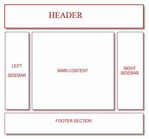 designing blogger template seo optimized title tag With blogger header templates free