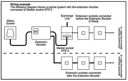 bt cord untangler rs components