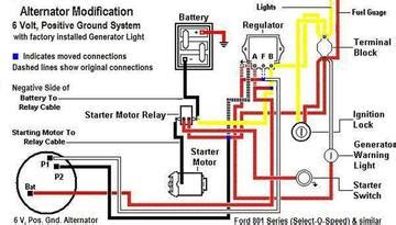 Ford 3000 Generator Wiring ford 3000 tractor wiring harness diagram