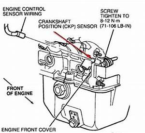 where is the crank sensor location on a lincoln town car With 1997 crown victoria there a diagram thatbrake switchputing