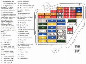2002 Audi A4 Fuse Box Diagram