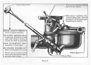 Ford Model A Questions - Zenith Carburetor
