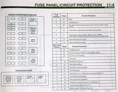 Ford Fuse Box With Diagram