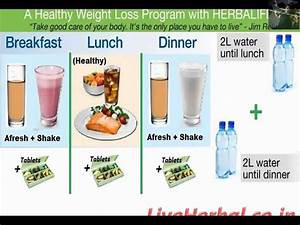 How To Lose Weight Fast And Effective Diet Program