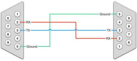 File Straight Cable Pinout Wiki Knowledge Base