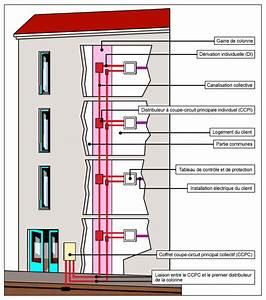 Demande De Raccordement Edf : raccorder un logement collectif enedis ~ Premium-room.com Idées de Décoration