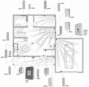 installation du systeme d39alarme habitat automatisme With installer une alarme maison