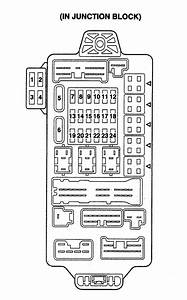 2001 Mitsubishi Galant Interior Fuse Box Diagram