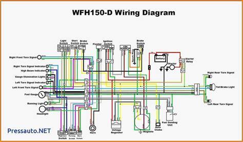 cc atv wiring diagram   chinese  diagram