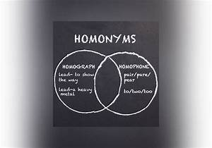 Word Fact  What U0026 39 S The Difference Between A Homograph  Homonym  And Homophone