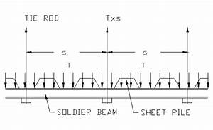 Design of pile foundation excel sheet wall