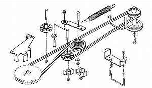 Scotts S1642 By John Deere Drive Belt Diagram