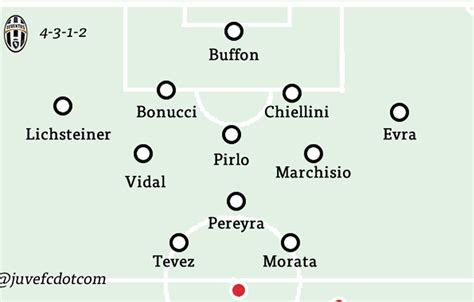 Juventus 1-0 Monaco Champions League Player Ratings ...