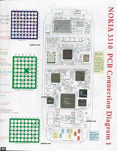 Nokia 3310 Pcb Diagram Solutions