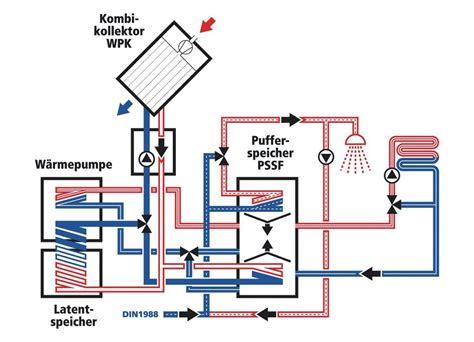 Heizkosten Warmwasser Berechnen by Warmwasser Strom Berechnen Photovoltaik Mit