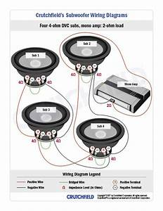 Ohms Laws For Dummies