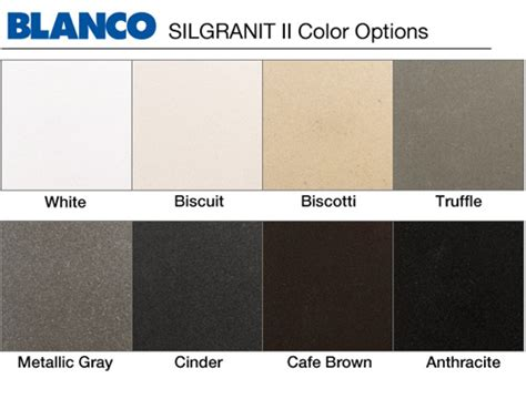 silgranit sink colors befon for