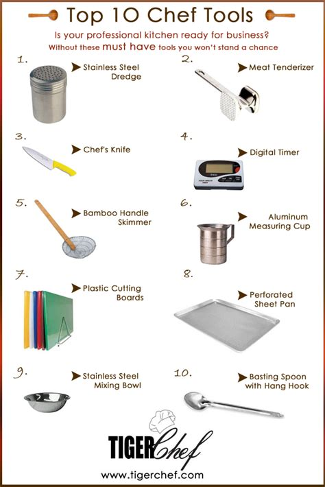 Kitchen Equipment Names by Chef Tools And Equipment The Efficiency Of Your