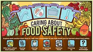 Food Safety Courses