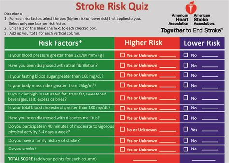 stroke quiz english american stroke association