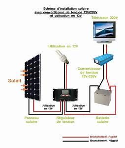 Installation Panneau Solaire : installation electrique panneau solaire energies naturels ~ Dode.kayakingforconservation.com Idées de Décoration