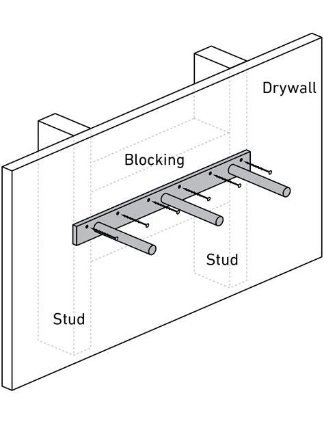 Standard Floating Shelf Depth - Grottepastenaecollepardo