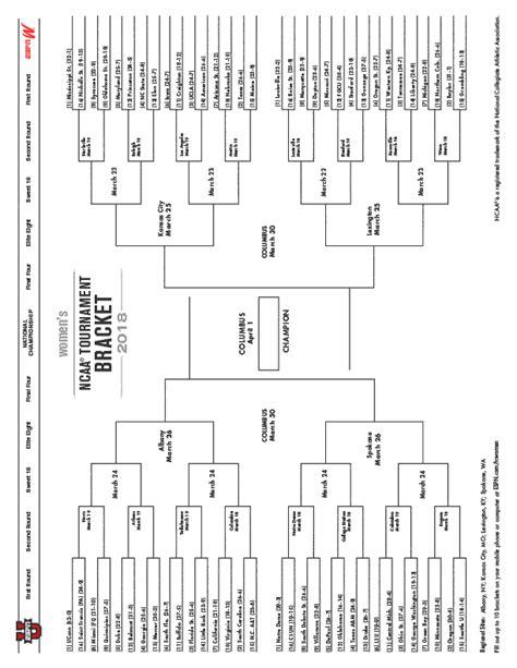 ncaa tournament bracket march madness tournament