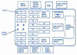 Bmw 528i 1990 Main Fuse Box  Block Circuit Breaker Diagram