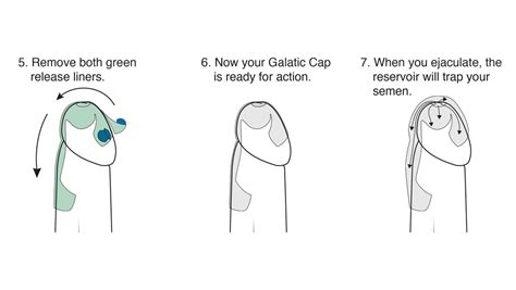INVEST IN GALACTIC CAP: A new condom men WANT to wear ...